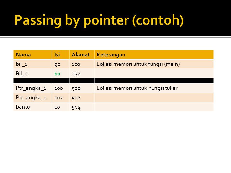 NamaIsiAlamatKeterangan bil_190100Lokasi memori untuk fungsi (main) Bil_210102 Ptr_angka_1100500Lokasi memori untuk fungsi tukar Ptr_angka_2102502 bantu10504