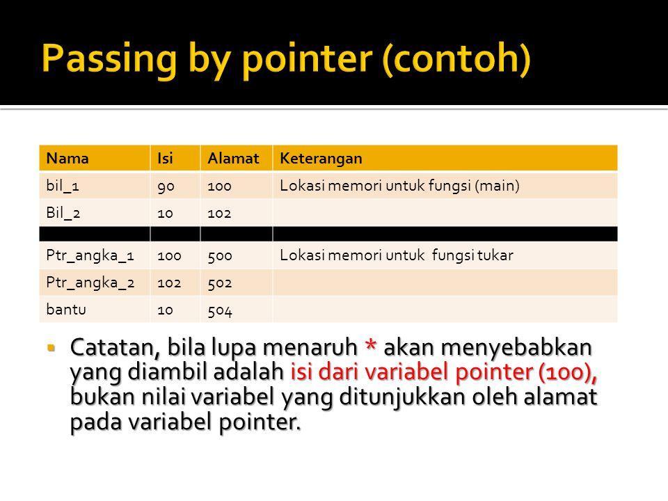  Catatan, bila lupa menaruh * akan menyebabkan yang diambil adalah isi dari variabel pointer (100), bukan nilai variabel yang ditunjukkan oleh alamat pada variabel pointer.