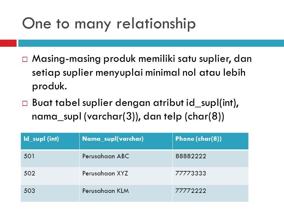 One to many relationship  Masing-masing produk memiliki satu suplier, dan setiap suplier menyuplai minimal nol atau lebih produk.