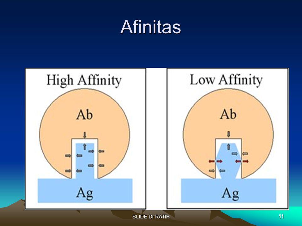 SLIDE Dr RATIH11 Afinitas