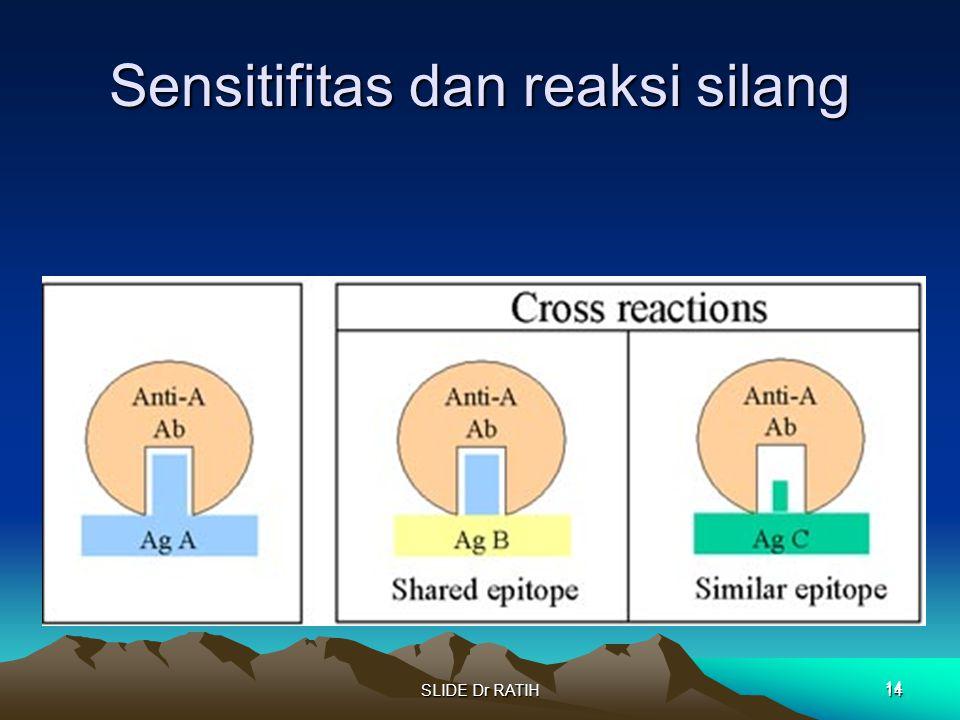 SLIDE Dr RATIH14 Sensitifitas dan reaksi silang 14