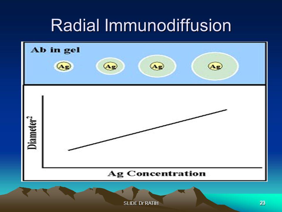 SLIDE Dr RATIH23 Radial Immunodiffusion 23