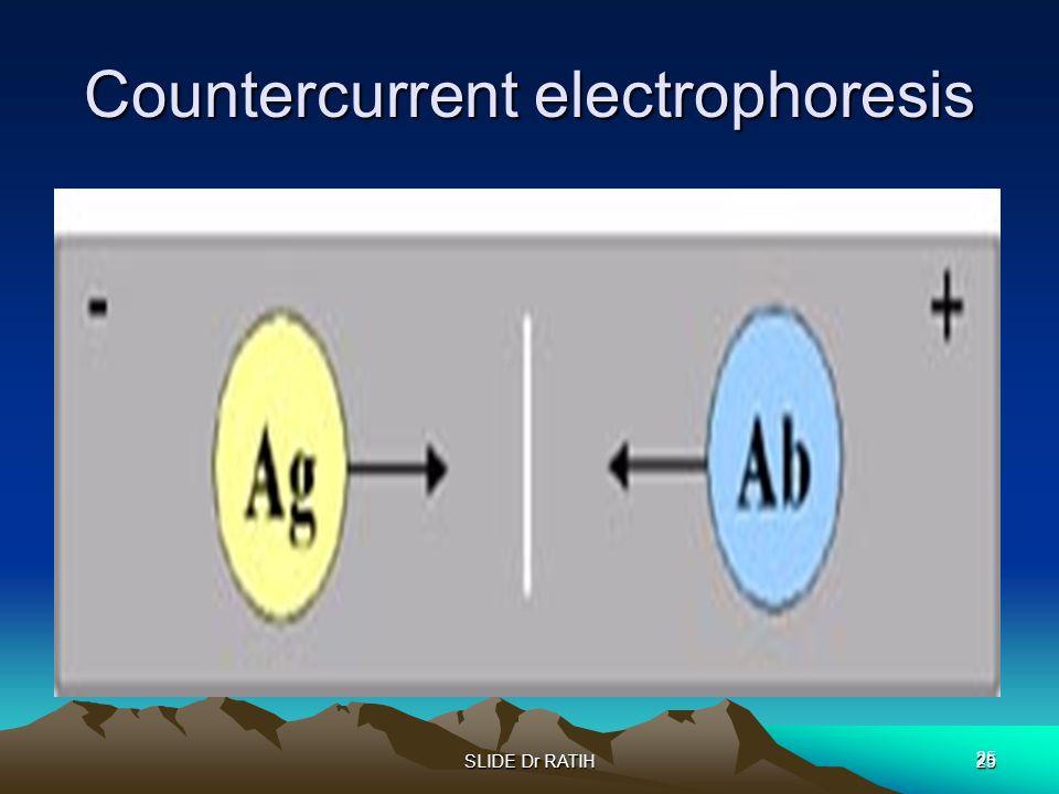 SLIDE Dr RATIH25 Countercurrent electrophoresis 25