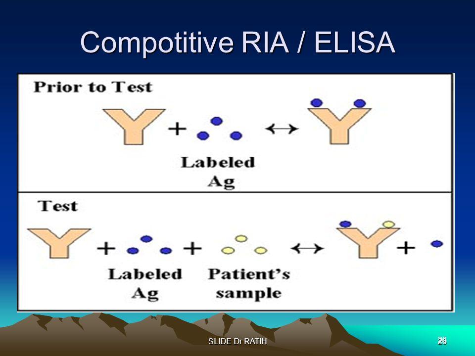 SLIDE Dr RATIH26 Compotitive RIA / ELISA 26