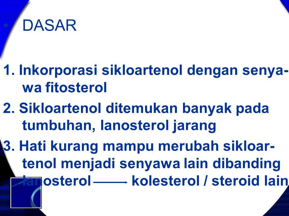 DASAR 1. Inkorporasi sikloartenol dengan senya- wa fitosterol 2. Sikloartenol ditemukan banyak pada tumbuhan, lanosterol jarang 3. Hati kurang mampu m