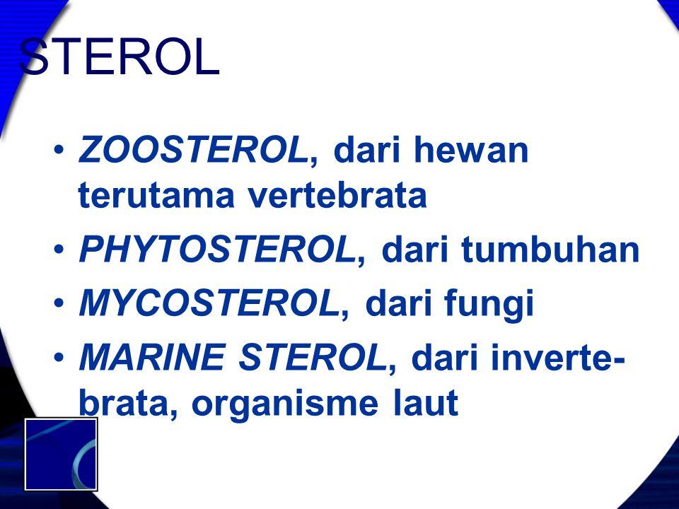 STEROL ZOOSTEROL, dari hewan terutama vertebrata PHYTOSTEROL, dari tumbuhan MYCOSTEROL, dari fungi MARINE STEROL, dari inverte- brata, organisme laut