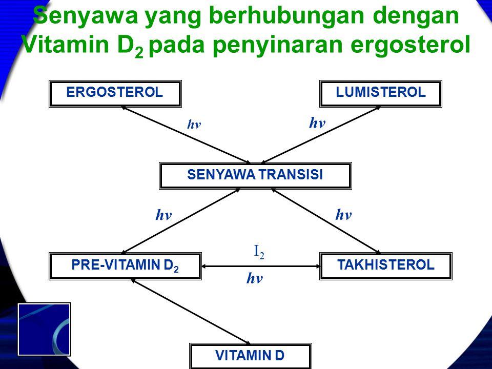 Senyawa yang berhubungan dengan Vitamin D 2 pada penyinaran ergosterol ERGOSTEROLLUMISTEROL SENYAWA TRANSISI PRE-VITAMIN D 2 TAKHISTEROL VITAMIN D hv