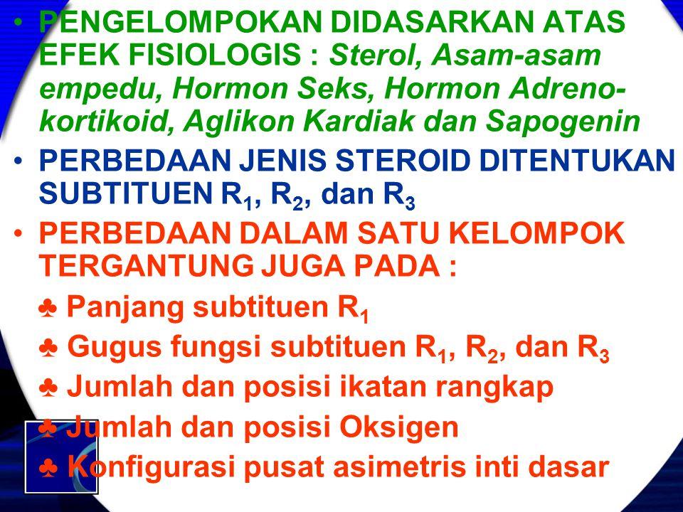 PENGELOMPOKAN DIDASARKAN ATAS EFEK FISIOLOGIS : Sterol, Asam-asam empedu, Hormon Seks, Hormon Adreno- kortikoid, Aglikon Kardiak dan Sapogenin PERBEDA