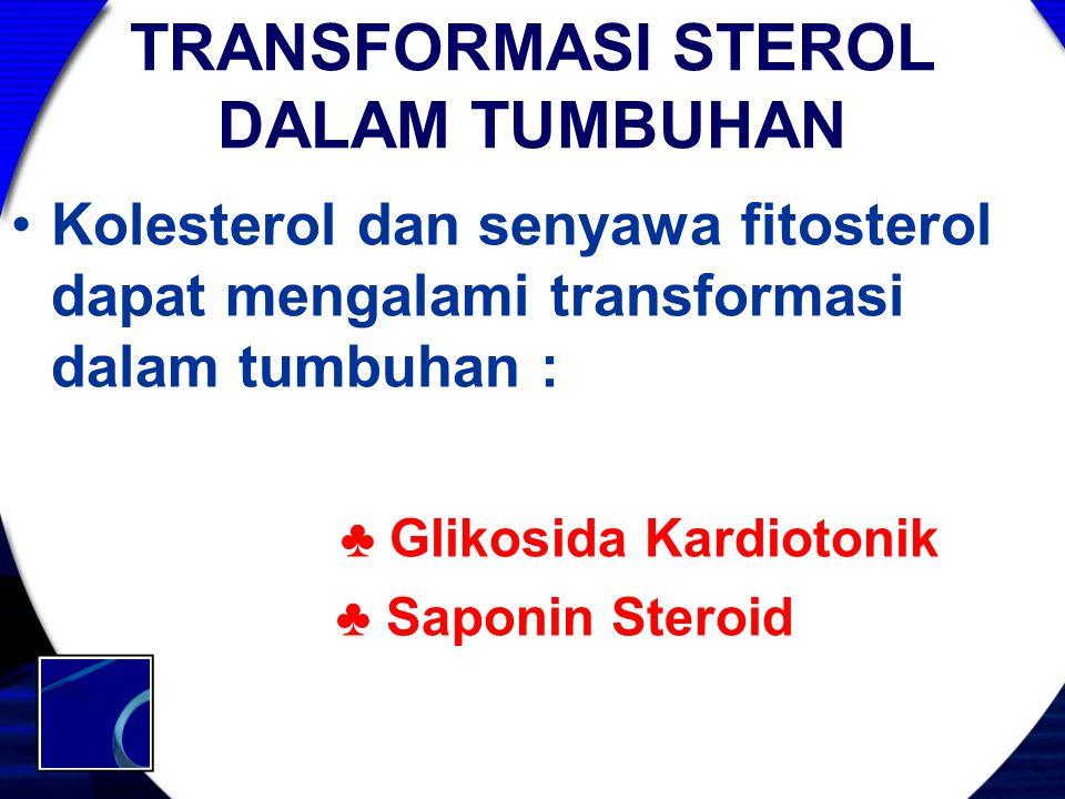 TRANSFORMASI STEROL DALAM TUMBUHAN Kolesterol dan senyawa fitosterol dapat mengalami transformasi dalam tumbuhan : ♣ Glikosida Kardiotonik ♣ Saponin S