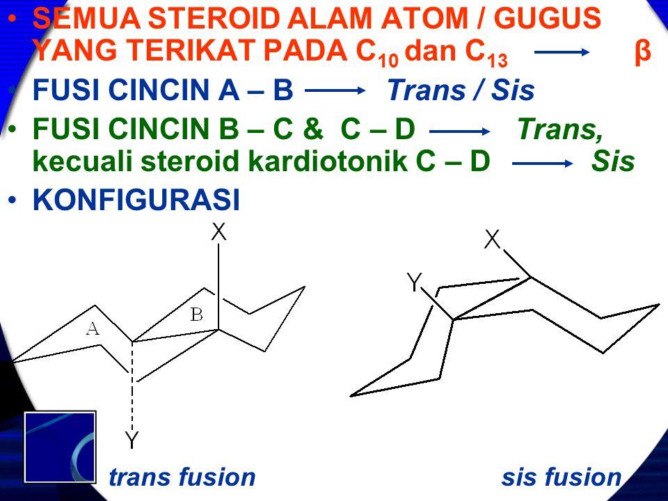 SEMUA STEROID ALAM ATOM / GUGUS YANG TERIKAT PADA C 10 dan C 13 β FUSI CINCIN A – B Trans / Sis FUSI CINCIN B – C & C – D Trans, kecuali steroid kardi