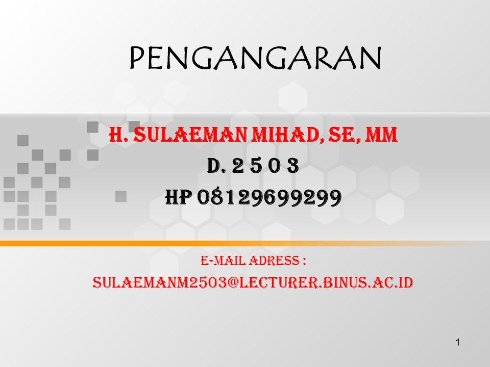 1 PENGANGARAN H.SULAEMAN MIHAD, SE, MM D.