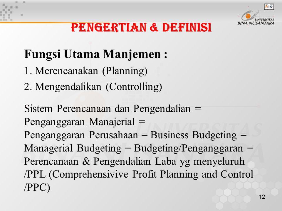 12 Pengertian & Definisi Fungsi Utama Manjemen : 1.