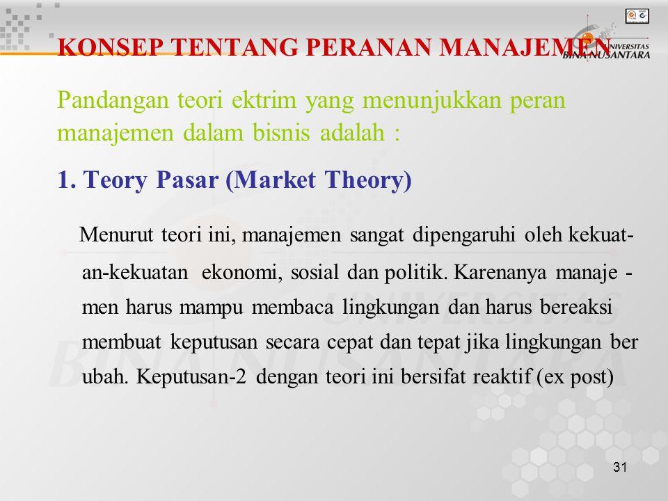 31 KONSEP TENTANG PERANAN MANAJEMEN Pandangan teori ektrim yang menunjukkan peran manajemen dalam bisnis adalah : 1.