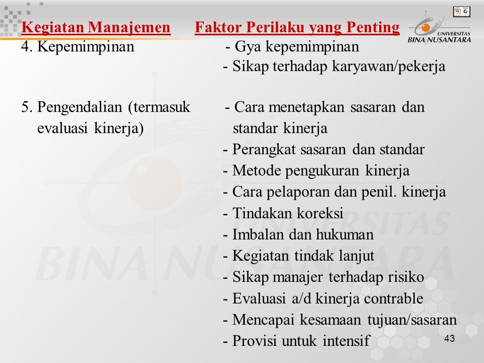 43 Kegiatan Manajemen Faktor Perilaku yang Penting 4.