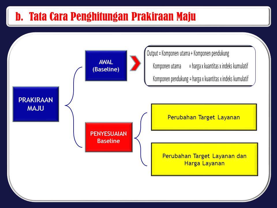 b. Tata Cara Penghitungan Prakiraan Maju PRAKIRAAN MAJU AWAL (Baseline) PENYESUAIAN Baseline Perubahan Target Layanan dan Harga Layanan Perubahan Targ