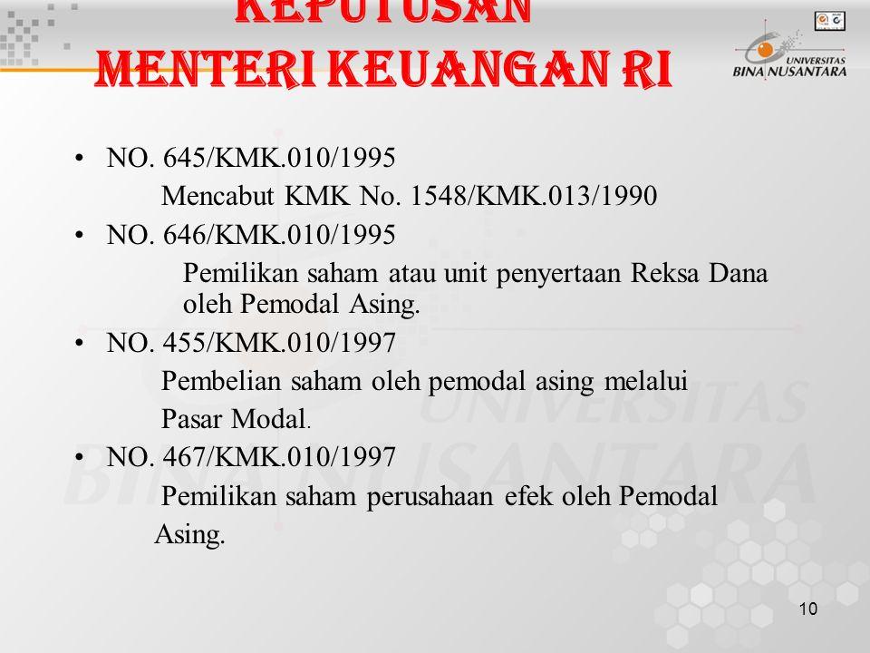 10 KEPUTUSAN MENTERI KEUANGAN RI NO. 645/KMK.010/1995 Mencabut KMK No. 1548/KMK.013/1990 NO. 646/KMK.010/1995 Pemilikan saham atau unit penyertaan Rek