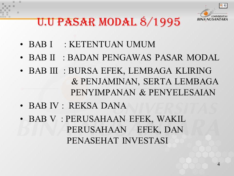 4 U.U PASAR MODAL 8/1995 BAB I : KETENTUAN UMUM BAB II : BADAN PENGAWAS PASAR MODAL BAB III : BURSA EFEK, LEMBAGA KLIRING & PENJAMINAN, SERTA LEMBAGA