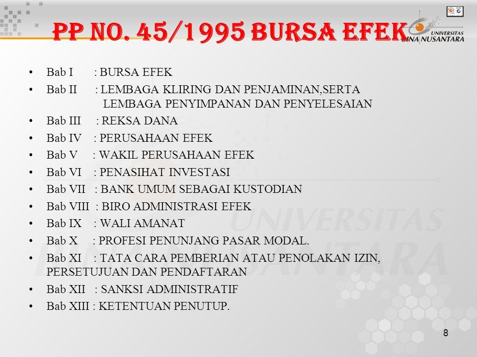 8 PP No. 45/1995 BURSA EFEK Bab I : BURSA EFEK Bab II : LEMBAGA KLIRING DAN PENJAMINAN,SERTA LEMBAGA PENYIMPANAN DAN PENYELESAIAN Bab III : REKSA DANA