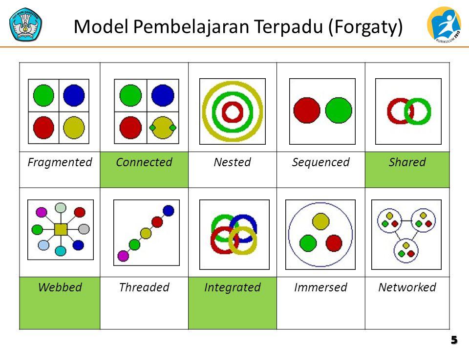 5 FragmentedConnectedNestedSequencedShared WebbedThreadedIntegratedImmersedNetworked Model Pembelajaran Terpadu (Forgaty)