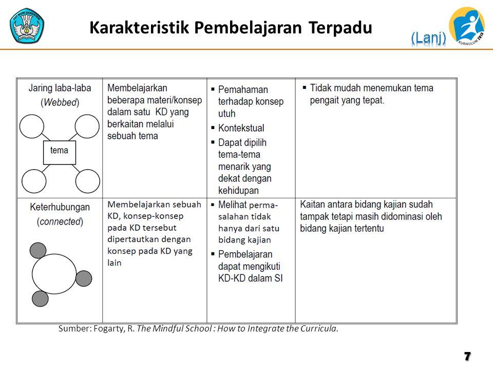 Karakteristik Pembelajaran Terpadu 7 Sumber: Fogarty, R.