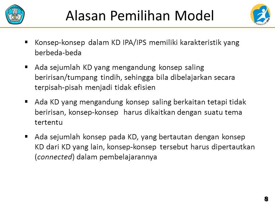 Alasan Pemilihan Model  Konsep-konsep dalam KD IPA/IPS memiliki karakteristik yang berbeda-beda  Ada sejumlah KD yang mengandung konsep saling beririsan/tumpang tindih, sehingga bila dibelajarkan secara terpisah-pisah menjadi tidak efisien  Ada KD yang mengandung konsep saling berkaitan tetapi tidak beririsan, konsep-konsep harus dikaitkan dengan suatu tema tertentu  Ada sejumlah konsep pada KD, yang bertautan dengan konsep KD dari KD yang lain, konsep-konsep tersebut harus dipertautkan (connected) dalam pembelajarannya 8
