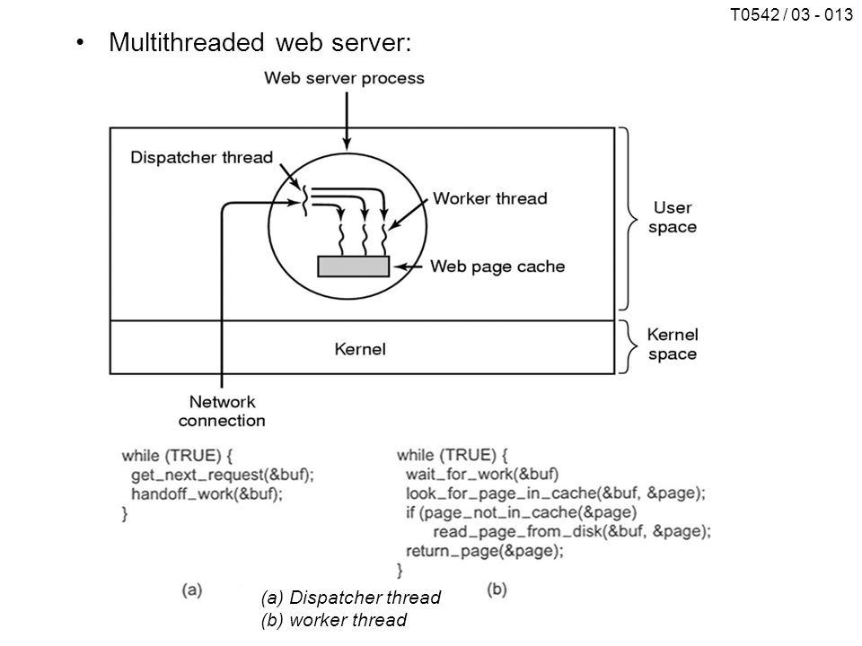 T0542 / 03 - 013 Multithreaded web server: (a) Dispatcher thread (b) worker thread