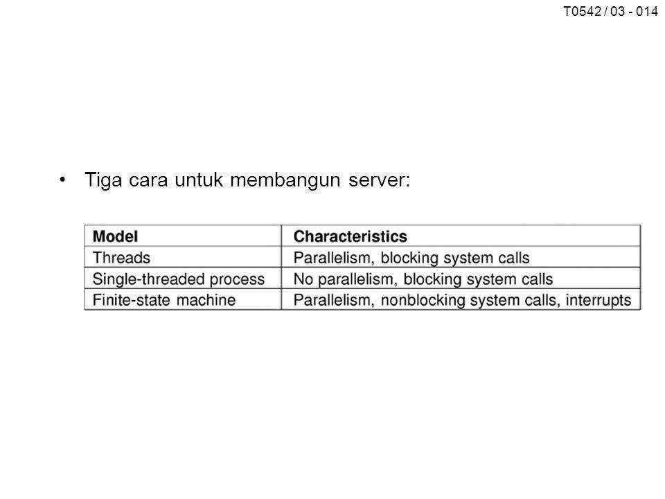 T0542 / 03 - 014 Tiga cara untuk membangun server: