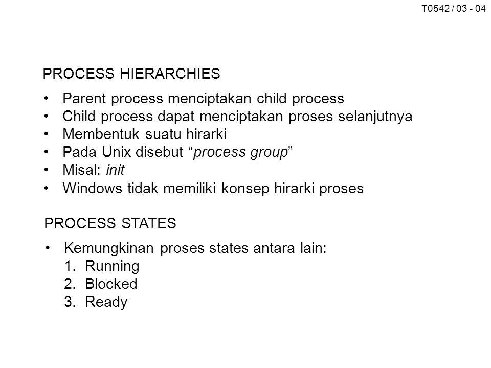 T0542 / 03 - 04 PROCESS HIERARCHIES Parent process menciptakan child process Child process dapat menciptakan proses selanjutnya Membentuk suatu hirark