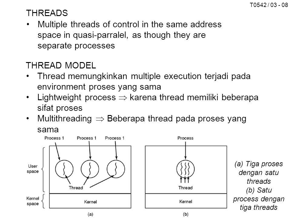 T0542 / 03 - 09 Multithreading  Beberapa thread pada proses yang sama Items yang dimiliki semua thread dalam satu proses dan items yang khusus dimiliki oleh masing-masing thread adalah sbb: