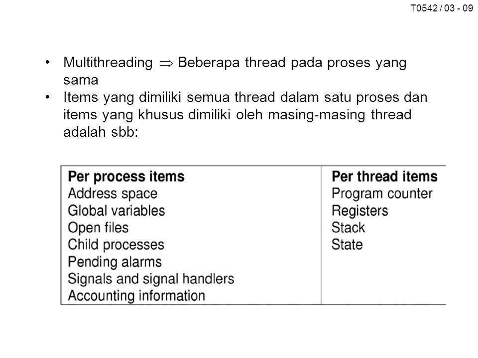 T0542 / 03 - 09 Multithreading  Beberapa thread pada proses yang sama Items yang dimiliki semua thread dalam satu proses dan items yang khusus dimili