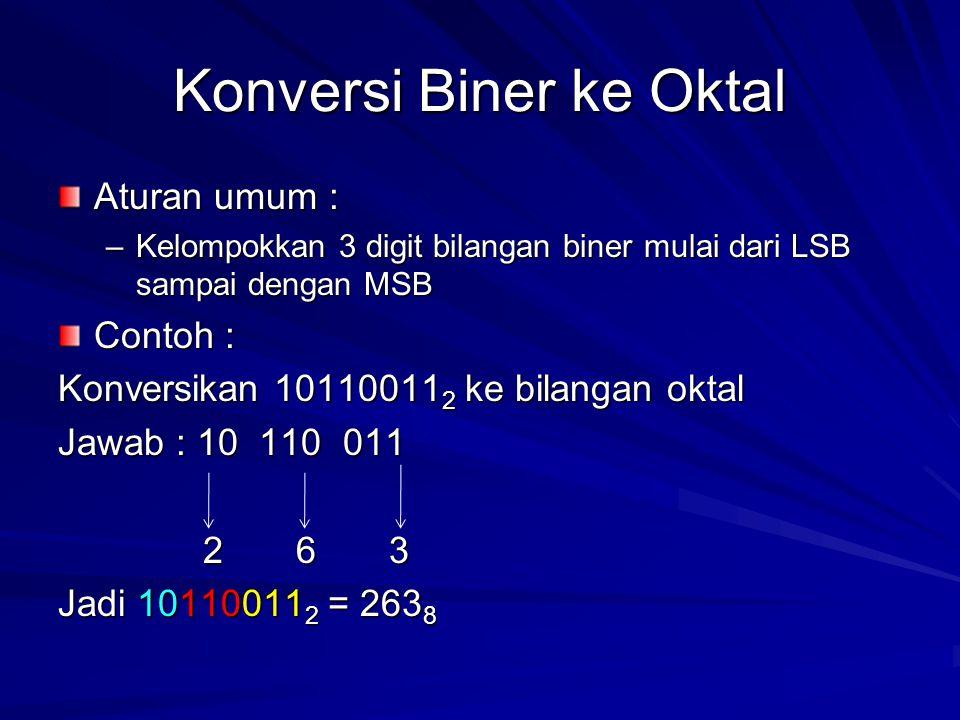 Konversi Biner ke Oktal Aturan umum : –Kelompokkan 3 digit bilangan biner mulai dari LSB sampai dengan MSB Contoh : Konversikan 10110011 2 ke bilangan