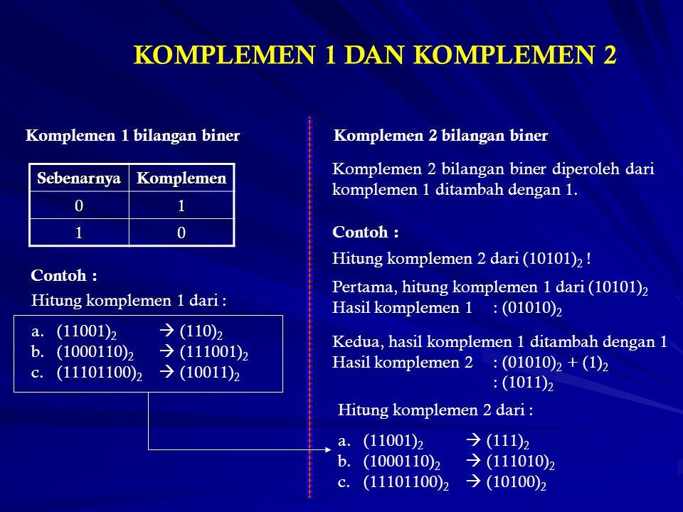 KOMPLEMEN 1 DAN KOMPLEMEN 2 Komplemen 1 bilangan binerSebenarnyaKomplemen01 10 Contoh : Hitung komplemen 1 dari : a.(11001) 2  (110) 2 b.(1000110) 2