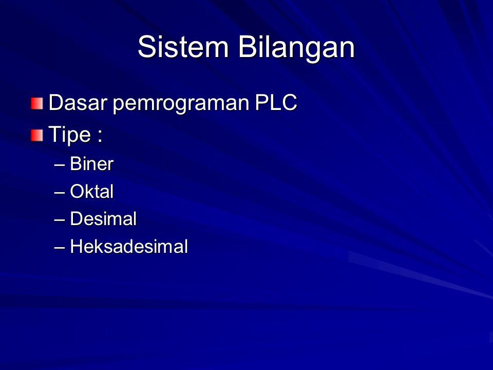 Dasar pemrograman PLC Tipe : –Biner –Oktal –Desimal –Heksadesimal