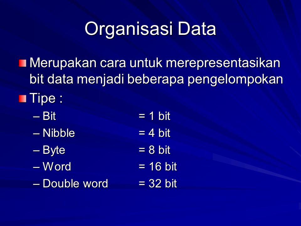 Organisasi Data Merupakan cara untuk merepresentasikan bit data menjadi beberapa pengelompokan Tipe : –Bit= 1 bit –Nibble= 4 bit –Byte= 8 bit –Word= 1