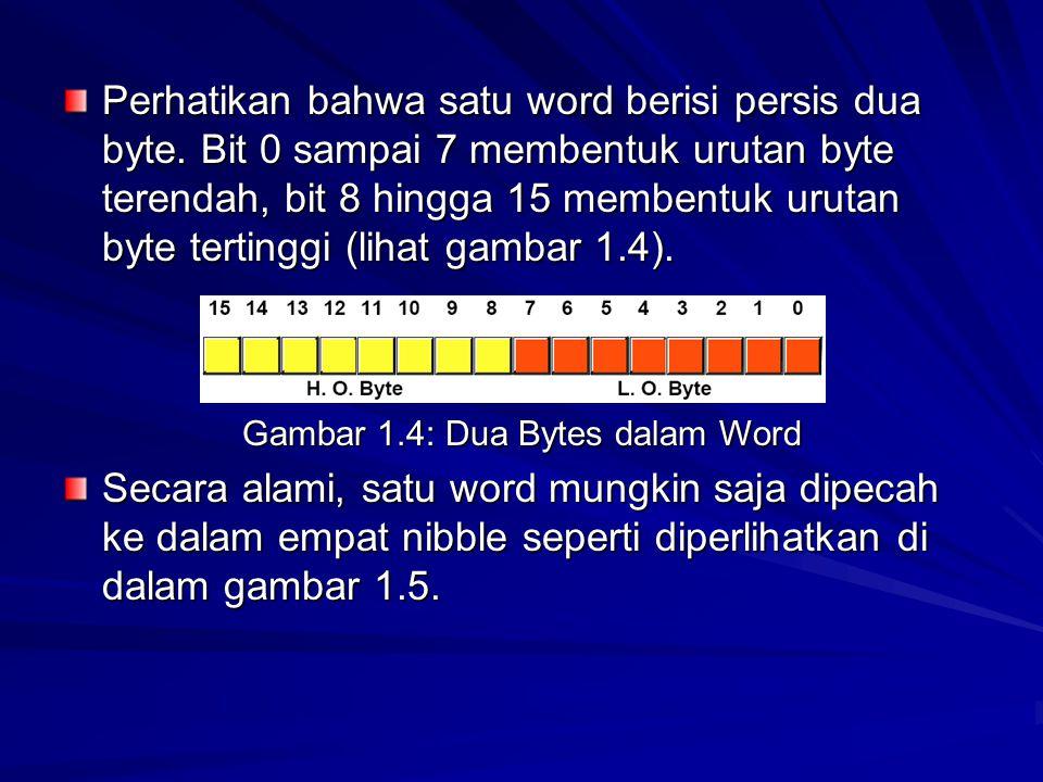Perhatikan bahwa satu word berisi persis dua byte. Bit 0 sampai 7 membentuk urutan byte terendah, bit 8 hingga 15 membentuk urutan byte tertinggi (lih