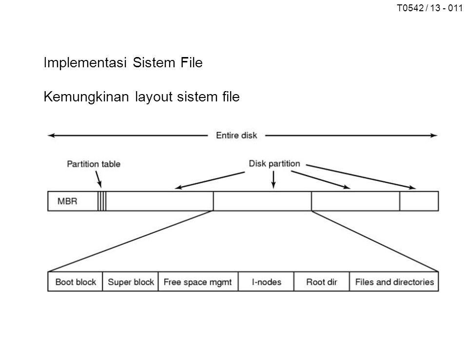 T0542 / 13 - 011 Implementasi Sistem File Kemungkinan layout sistem file