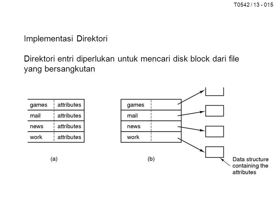 T0542 / 13 - 015 Implementasi Direktori Direktori entri diperlukan untuk mencari disk block dari file yang bersangkutan