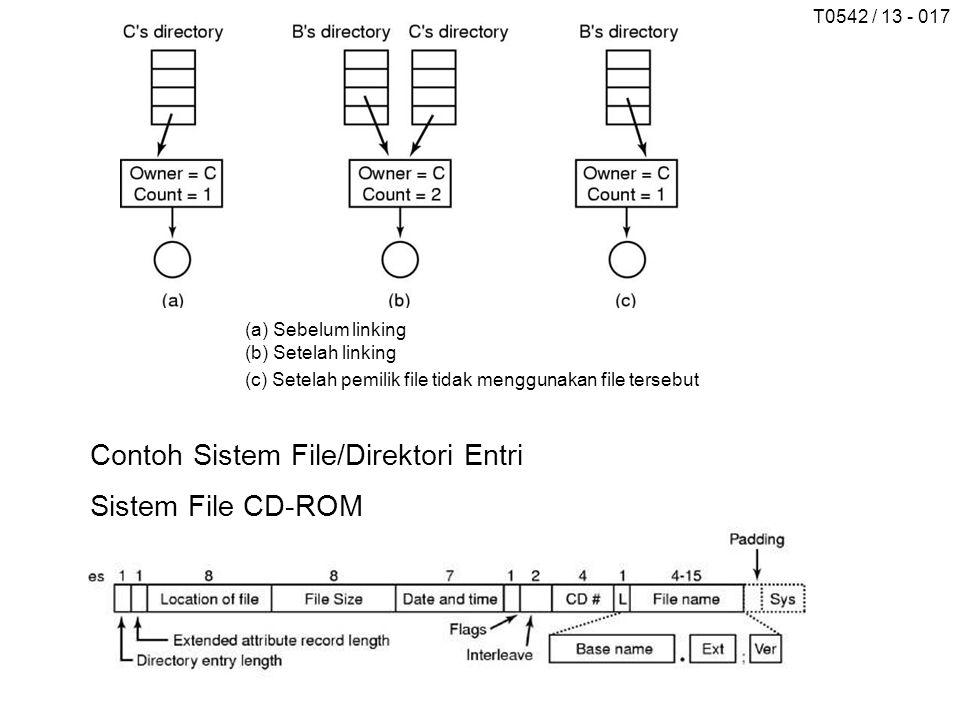 T0542 / 13 - 017 (a) Sebelum linking (b) Setelah linking (c) Setelah pemilik file tidak menggunakan file tersebut Contoh Sistem File/Direktori Entri S