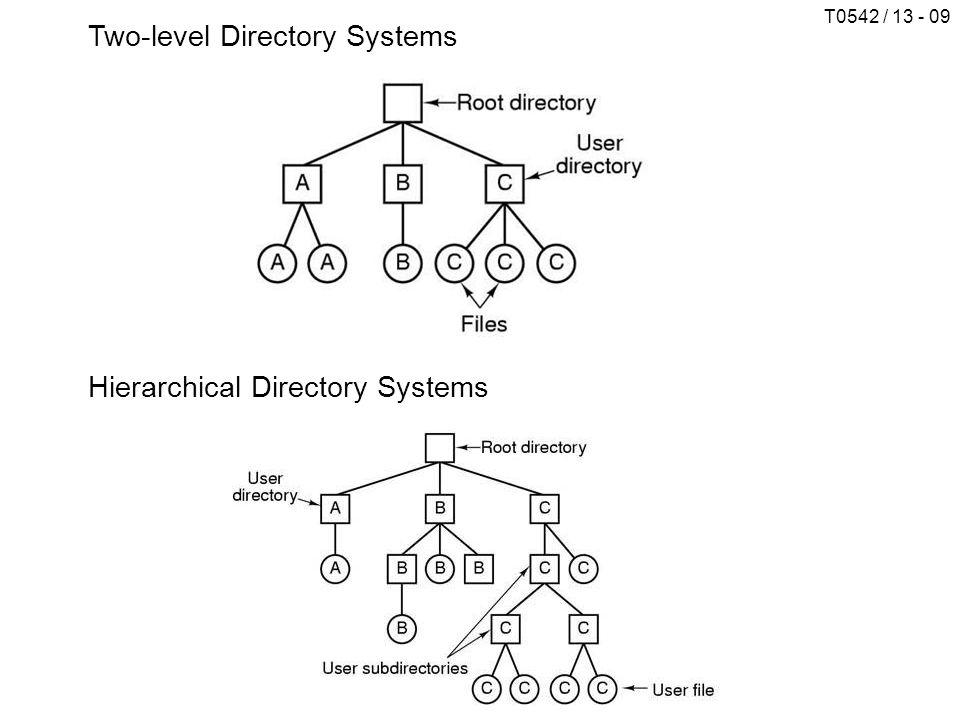 T0542 / 13 - 010 Path Names Absolute vs relative path Operasi Directory Create Delete Opendir Closedir Readdir Rename Link Unlink