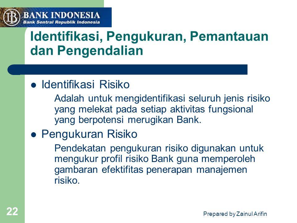 Prepared by Zainul Arifin 22 Identifikasi, Pengukuran, Pemantauan dan Pengendalian Identifikasi Risiko Adalah untuk mengidentifikasi seluruh jenis ris