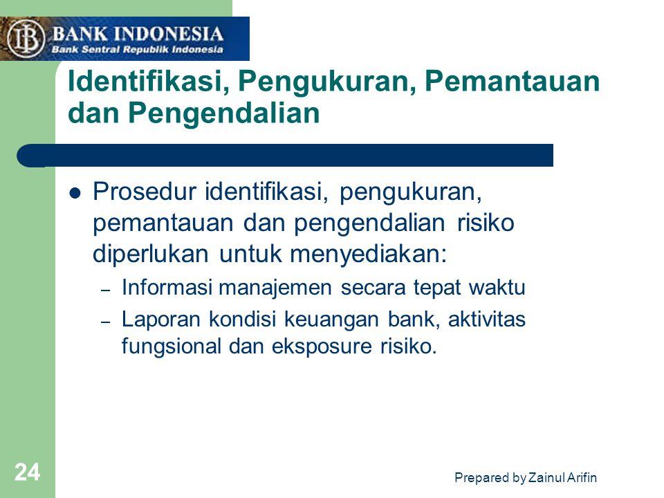 Prepared by Zainul Arifin 24 Identifikasi, Pengukuran, Pemantauan dan Pengendalian Prosedur identifikasi, pengukuran, pemantauan dan pengendalian risi
