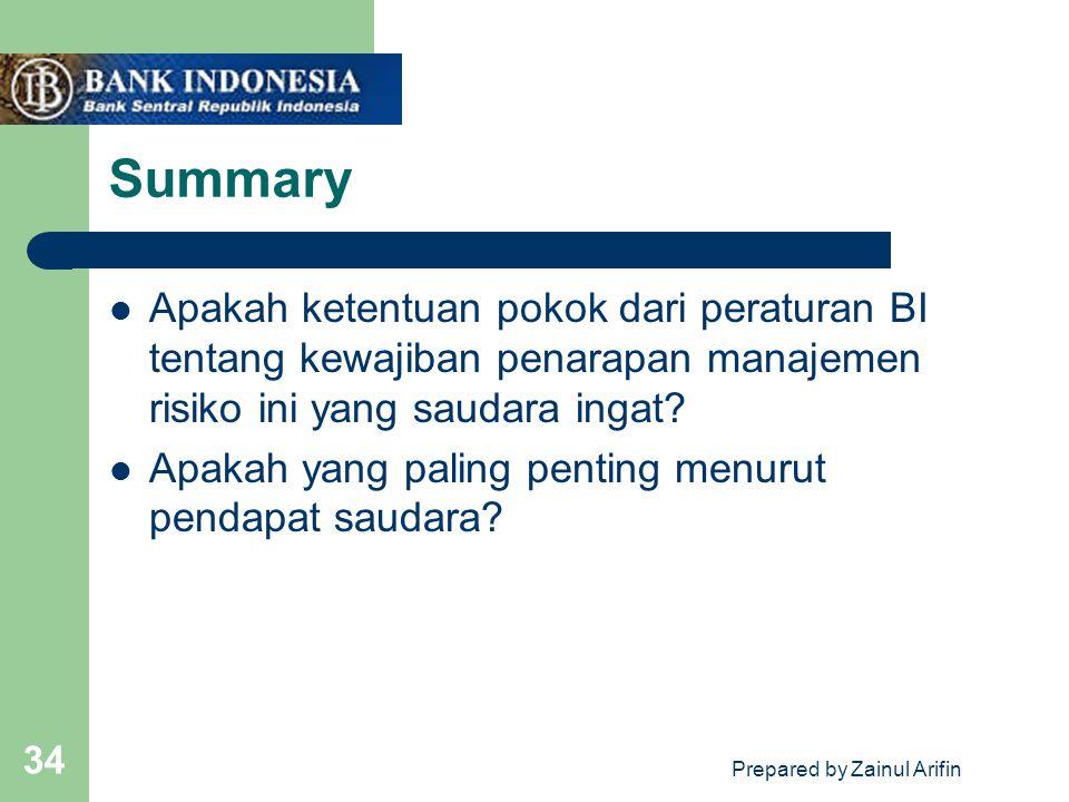 Prepared by Zainul Arifin 34 Summary Apakah ketentuan pokok dari peraturan BI tentang kewajiban penarapan manajemen risiko ini yang saudara ingat.