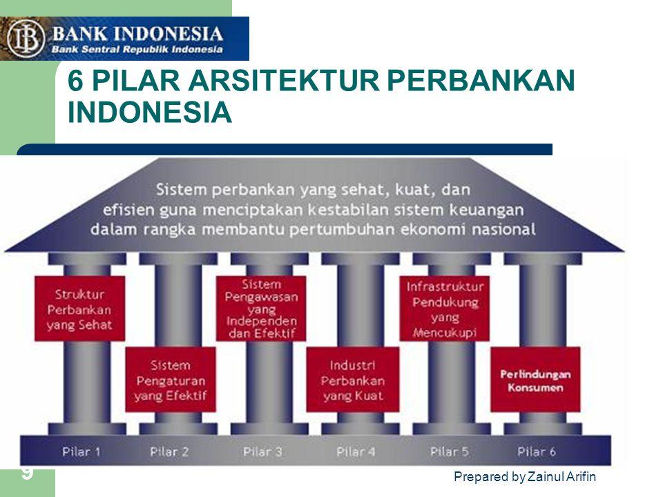 Prepared by Zainul Arifin 9 6 PILAR ARSITEKTUR PERBANKAN INDONESIA