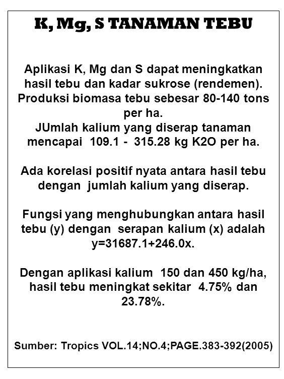 K, Mg, S TANAMAN TEBU Aplikasi K, Mg dan S dapat meningkatkan hasil tebu dan kadar sukrose (rendemen). Produksi biomasa tebu sebesar 80-140 tons per h