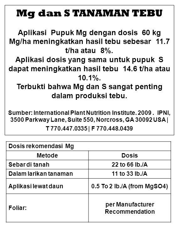 Mg dan S TANAMAN TEBU Aplikasi Pupuk Mg dengan dosis 60 kg Mg/ha meningkatkan hasil tebu sebesar 11.7 t/ha atau 8%. Aplikasi dosis yang sama untuk pup