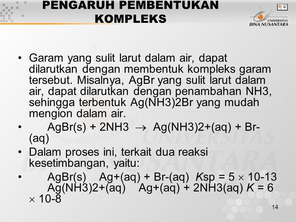 15 CONTOH : Tentukan jumlah minimum amoniak yang diperlukan dalam 1 L air untuk melarutkan 0,01 mol AgBr.