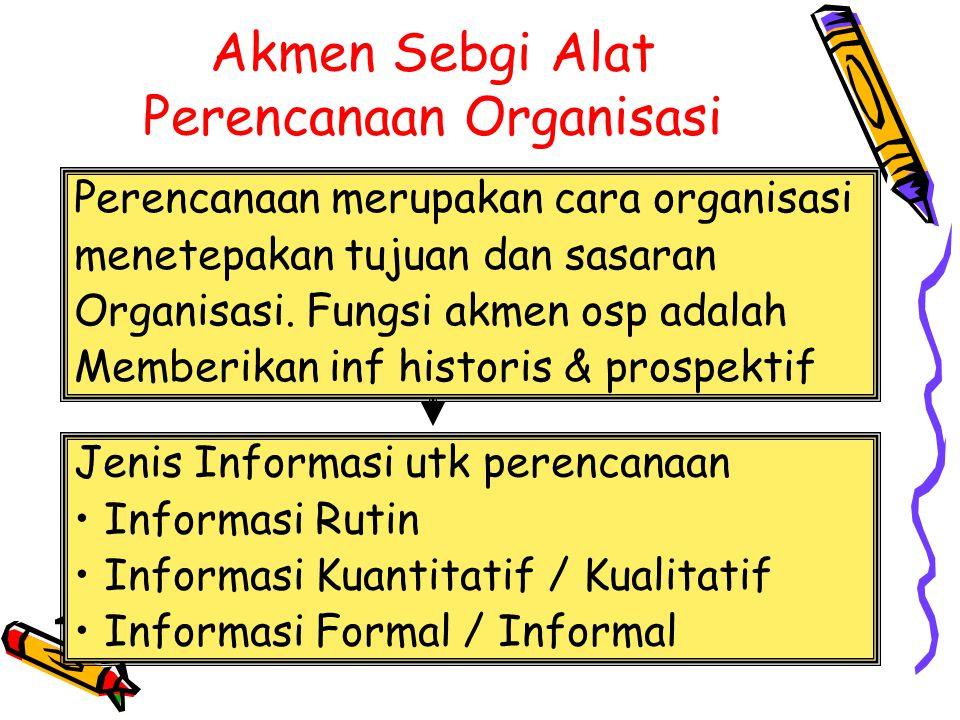 TUGAS MHS Jawab pertanyaan hlm 43 (Wajib) Buat Resume Lengkap Akuntansi manajemen sektor publik masukan dlm CD, MINIMAL 15 HALAMAN 1 ½ SPASI