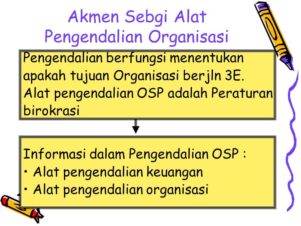 Akmen Sebgi Alat Pengendalian Organisasi Pengendalian berfungsi menentukan apakah tujuan Organisasi berjln 3E.