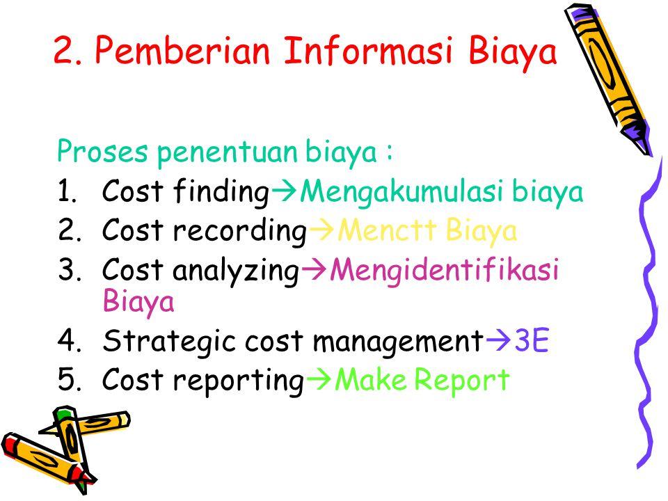 2. Pemberian Informasi Biaya Proses penentuan biaya : 1.Cost finding  Mengakumulasi biaya 2.Cost recording  Menctt Biaya 3.Cost analyzing  Mengiden