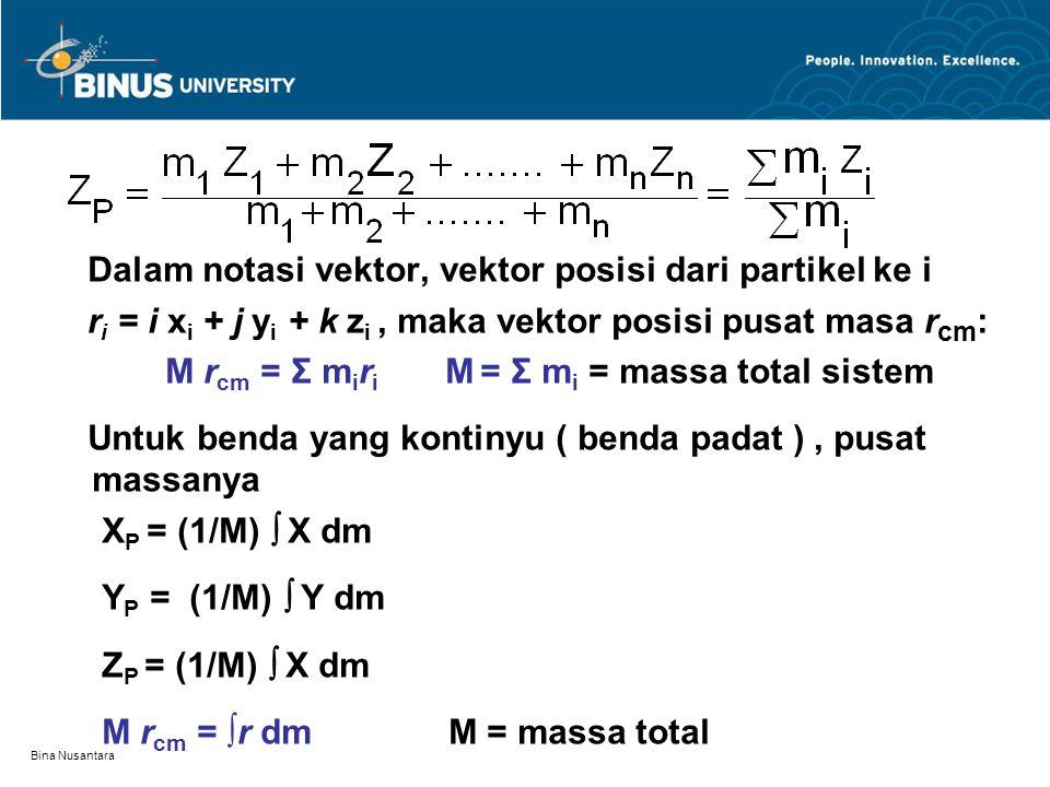 Bina Nusantara Dalam notasi vektor, vektor posisi dari partikel ke i r i = i x i + j y i + k z i, maka vektor posisi pusat masa r cm : M r cm = Σ m i